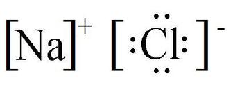 NaCl ions