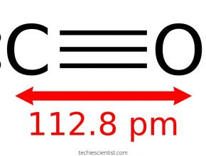 Is CO Ionic or Covalent