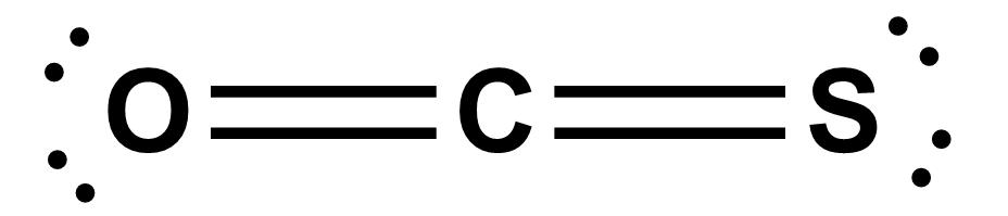 OCS Geometry