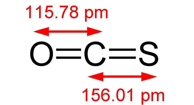 OCS Molecule