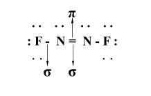 N2F2 bonding