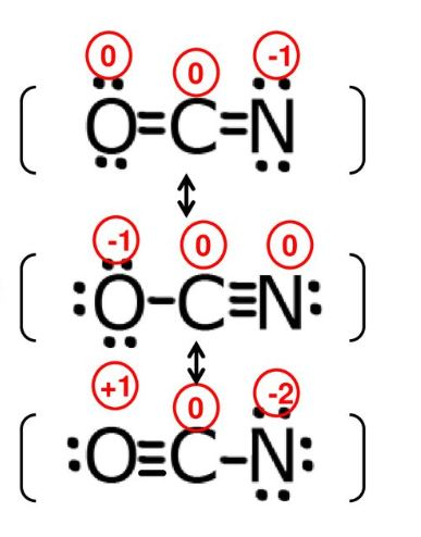 NCO Resonating Structures