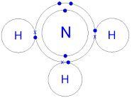 NH3 electron sharing