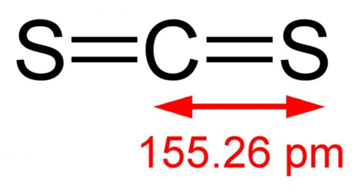 Is CS2 Ionic or Covalent