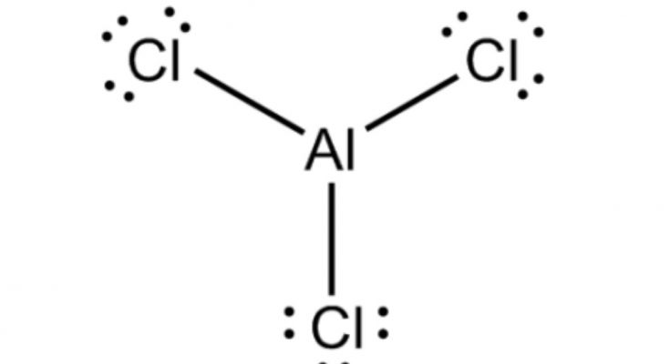 Is AlCl3 Ionic or Covalent