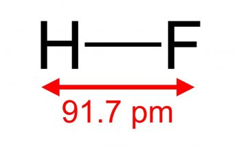 Is HF Ionic or Covalent