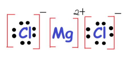 MgCl2 lewis structure
