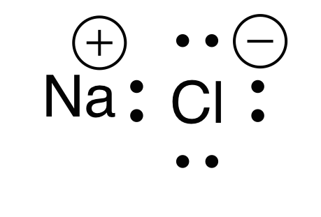 NaCl Lewis Structure