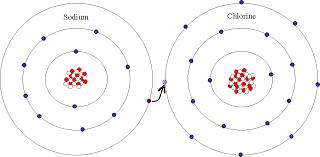 NaCl electron transfer
