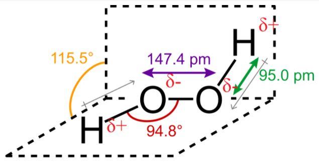H2O2 Polarity