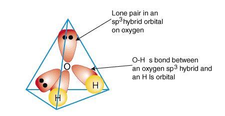 H2O2 electronic orbital