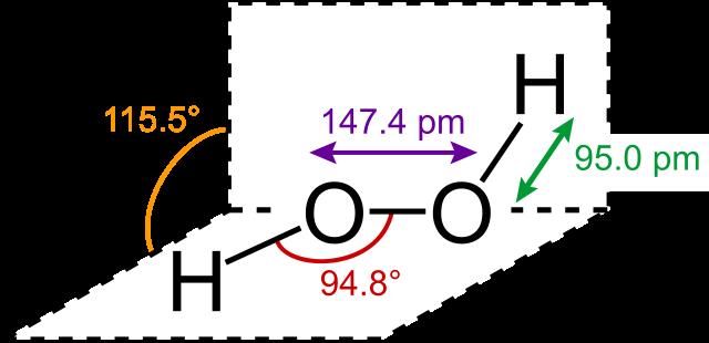 H2O2 shape