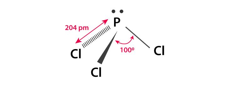 PCl3 bond angle